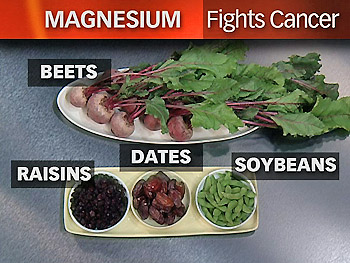 Essential facts about magnesium for health